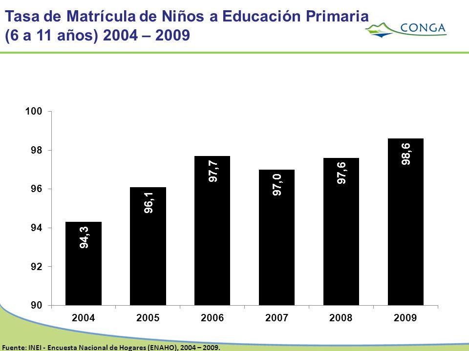 Tasa de Matrícula de Niños a Educación Primaria