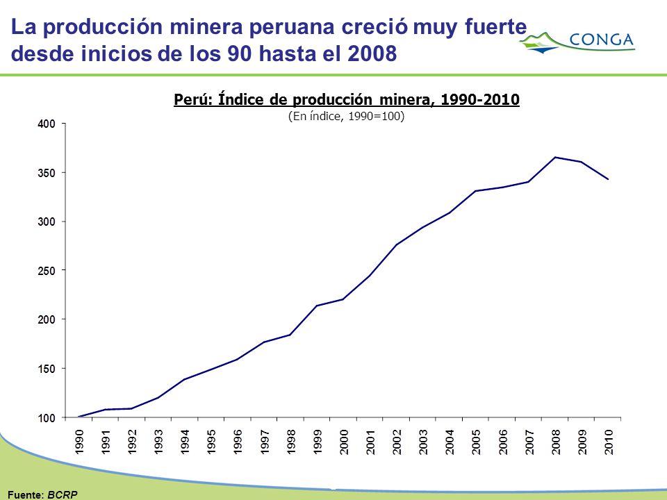 Perú: Índice de producción minera, 1990-2010