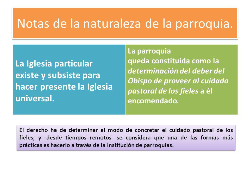Notas de la naturaleza de la parroquia.