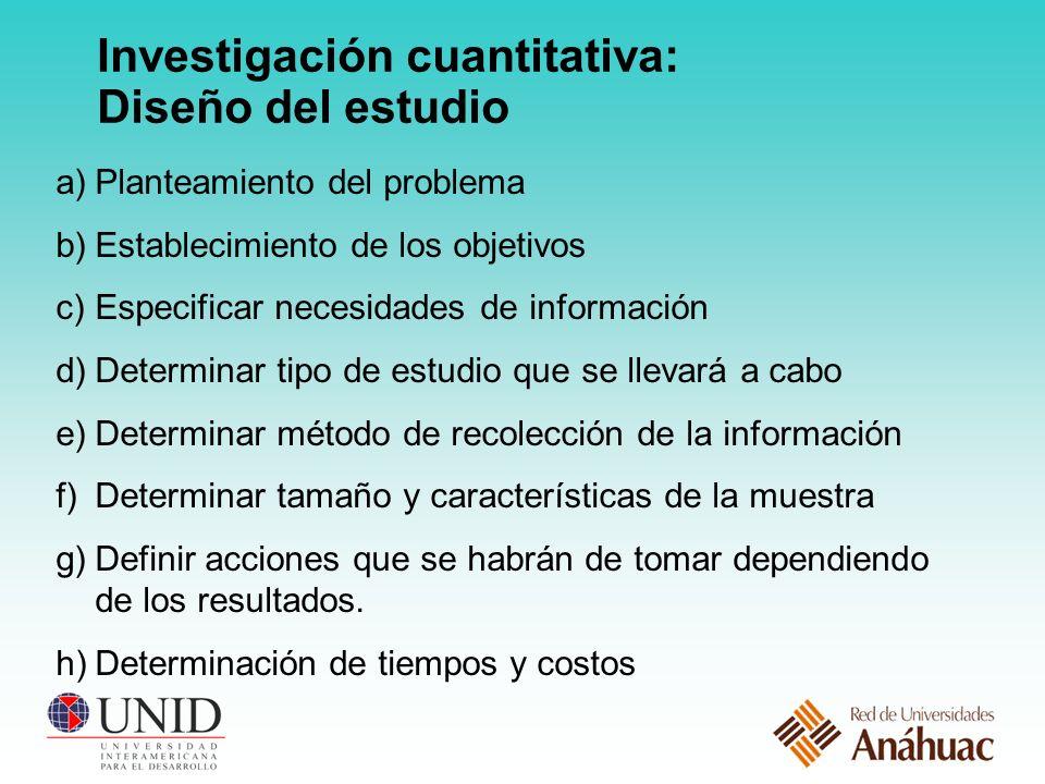 Investigación cuantitativa: Diseño del estudio