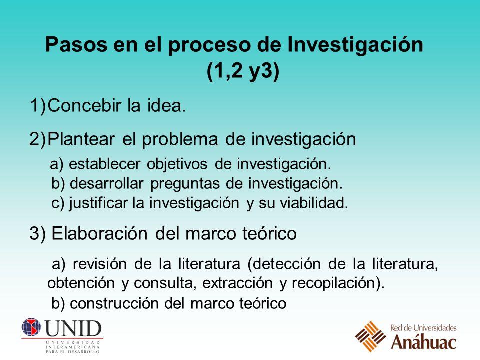 Pasos en el proceso de Investigación (1,2 y3)