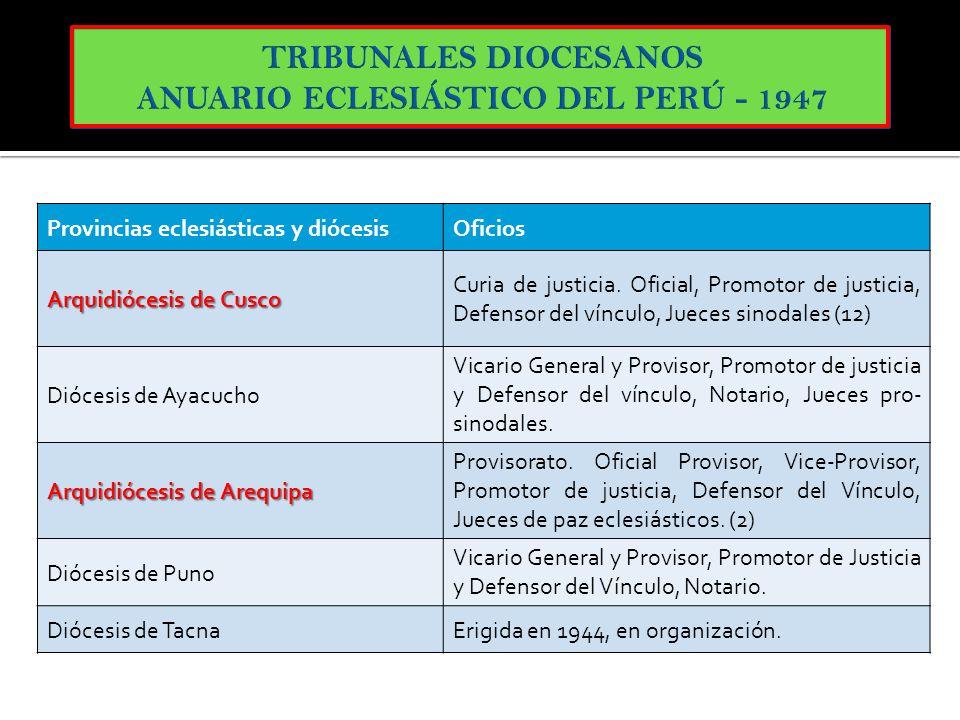 TRIBUNALES DIOCESANOS ANUARIO ECLESIÁSTICO DEL PERÚ - 1947