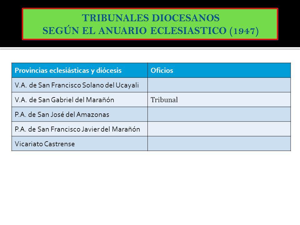 TRIBUNALES DIOCESANOS SEGÚN EL ANUARIO ECLESIASTICO (1947)