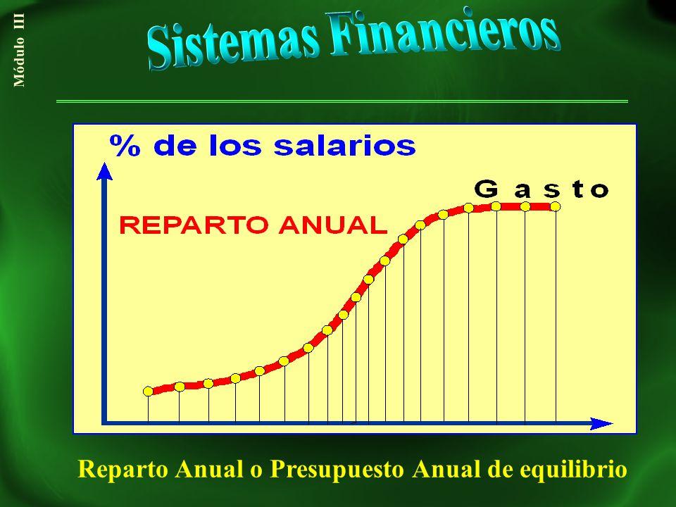 Reparto Anual o Presupuesto Anual de equilibrio