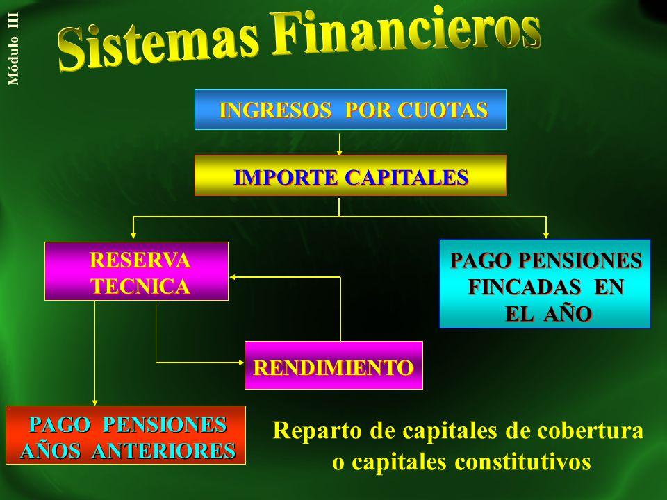 Reparto de capitales de cobertura o capitales constitutivos