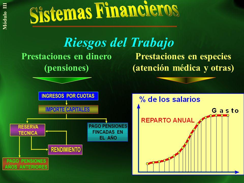 Riesgos del Trabajo Sistemas Financieros Prestaciones en dinero