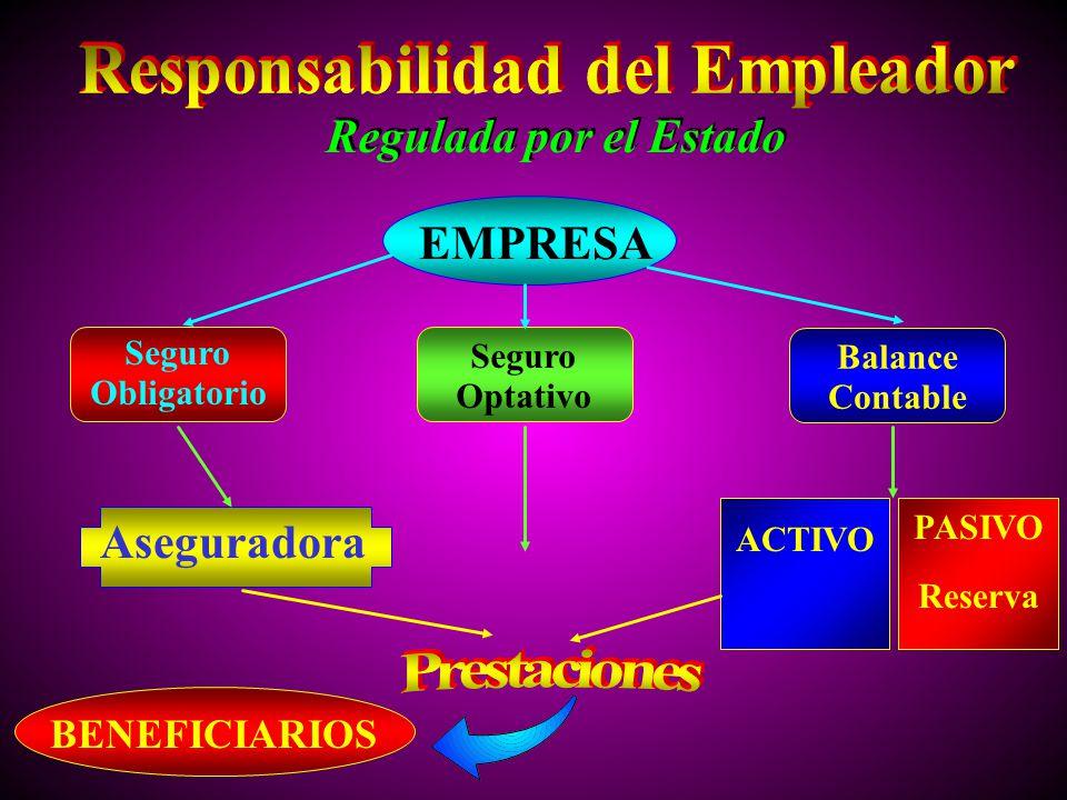 Responsabilidad del Empleador
