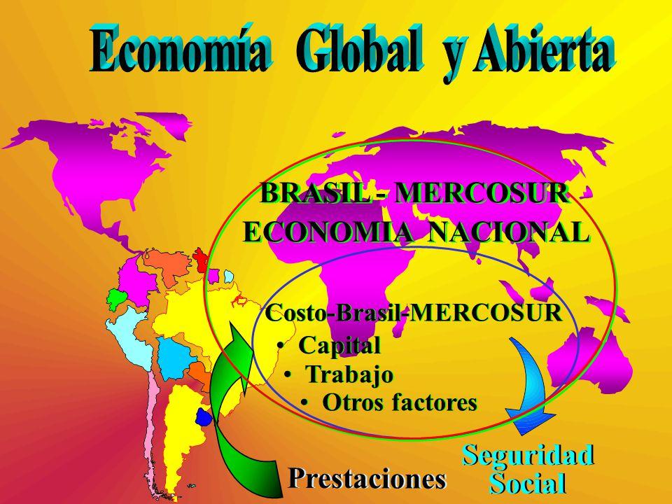 Economía Global y Abierta
