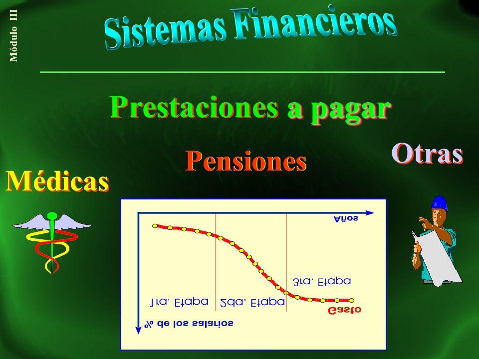Prestaciones a pagar Otras Pensiones Médicas Sistemas Financieros