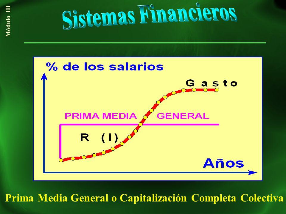 Prima Media General o Capitalización Completa Colectiva