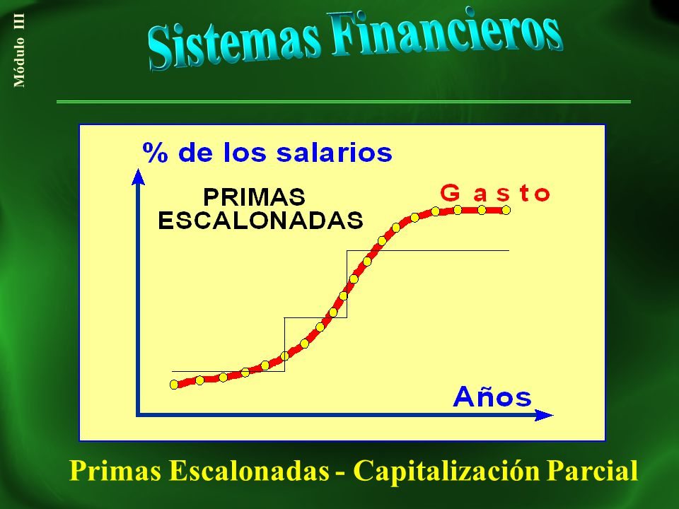 Primas Escalonadas - Capitalización Parcial