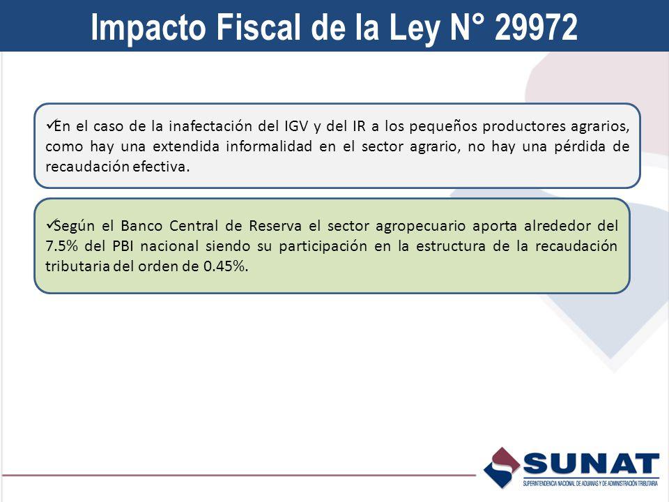 Impacto Fiscal de la Ley N° 29972