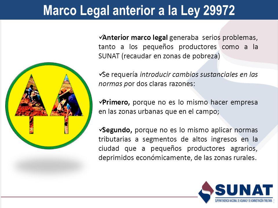 Marco Legal anterior a la Ley 29972