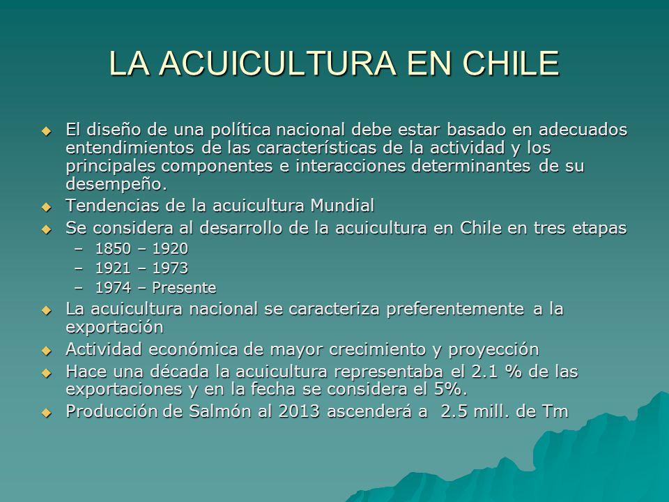 LA ACUICULTURA EN CHILE