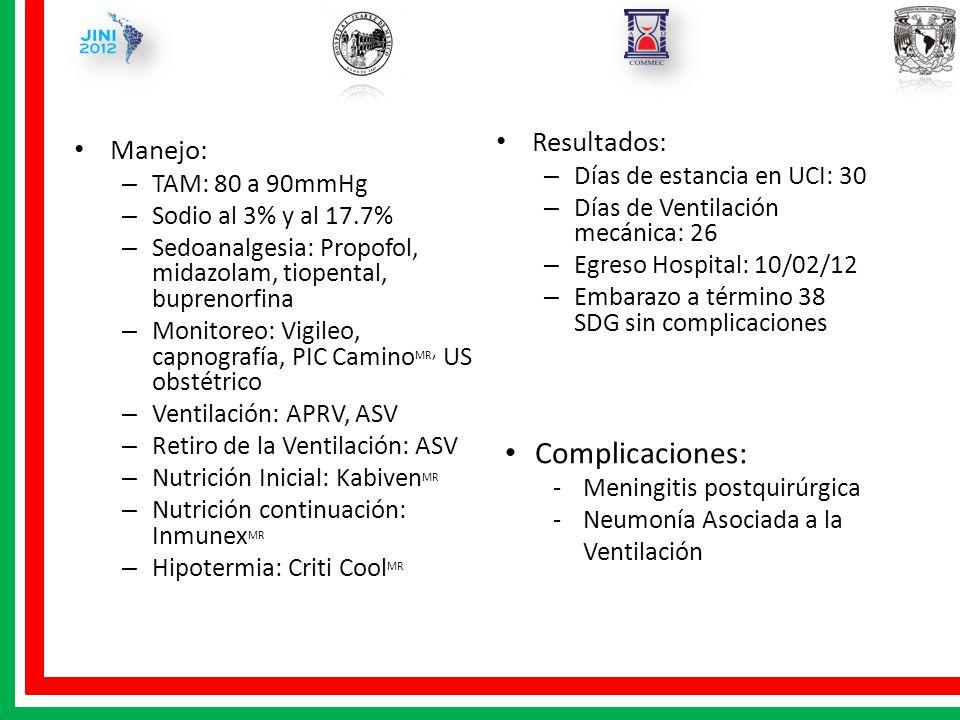 Complicaciones: Resultados: Manejo: Días de estancia en UCI: 30