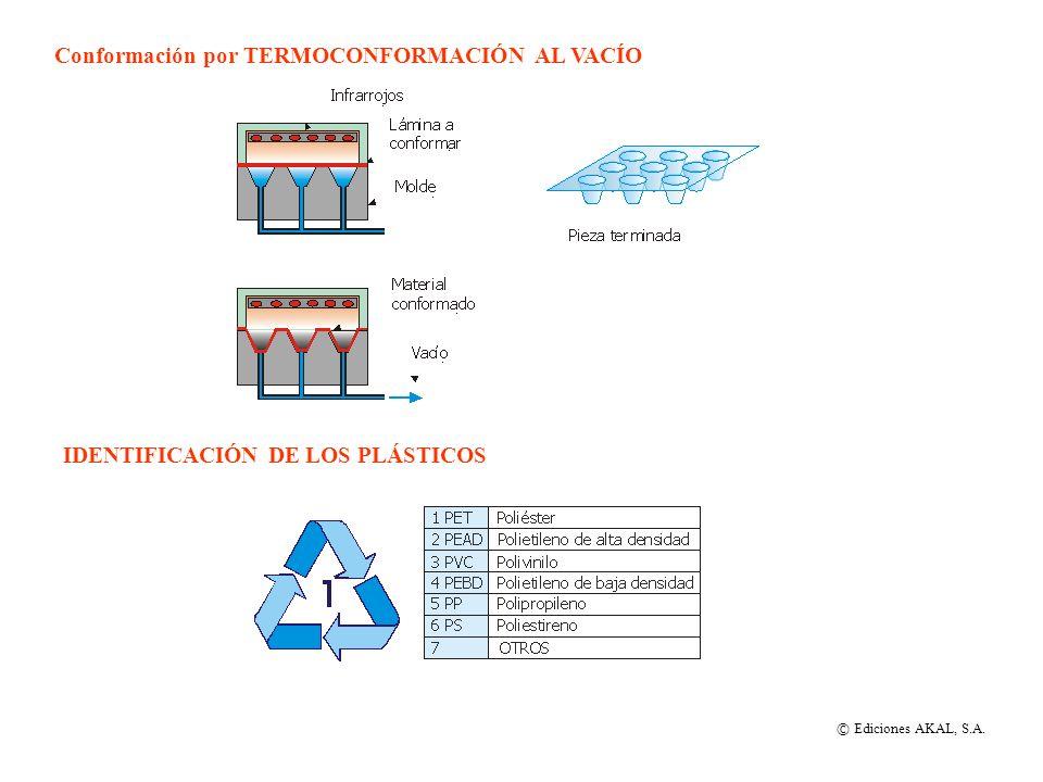 Conformación por TERMOCONFORMACIÓN AL VACÍO