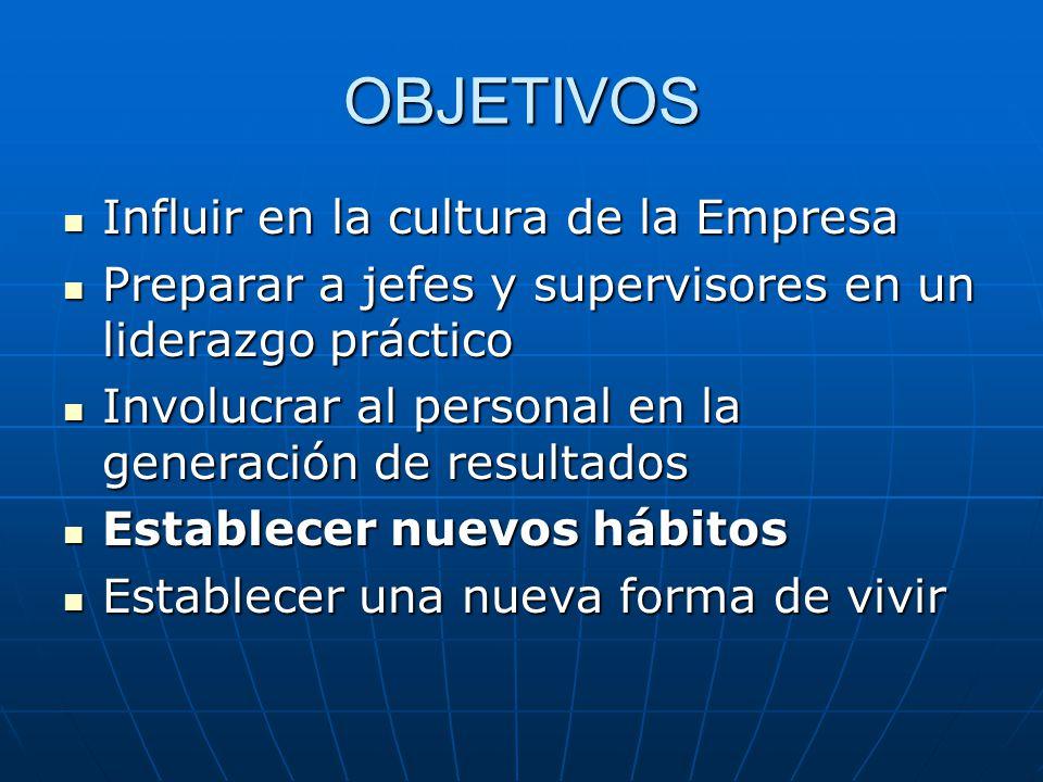 OBJETIVOS Influir en la cultura de la Empresa