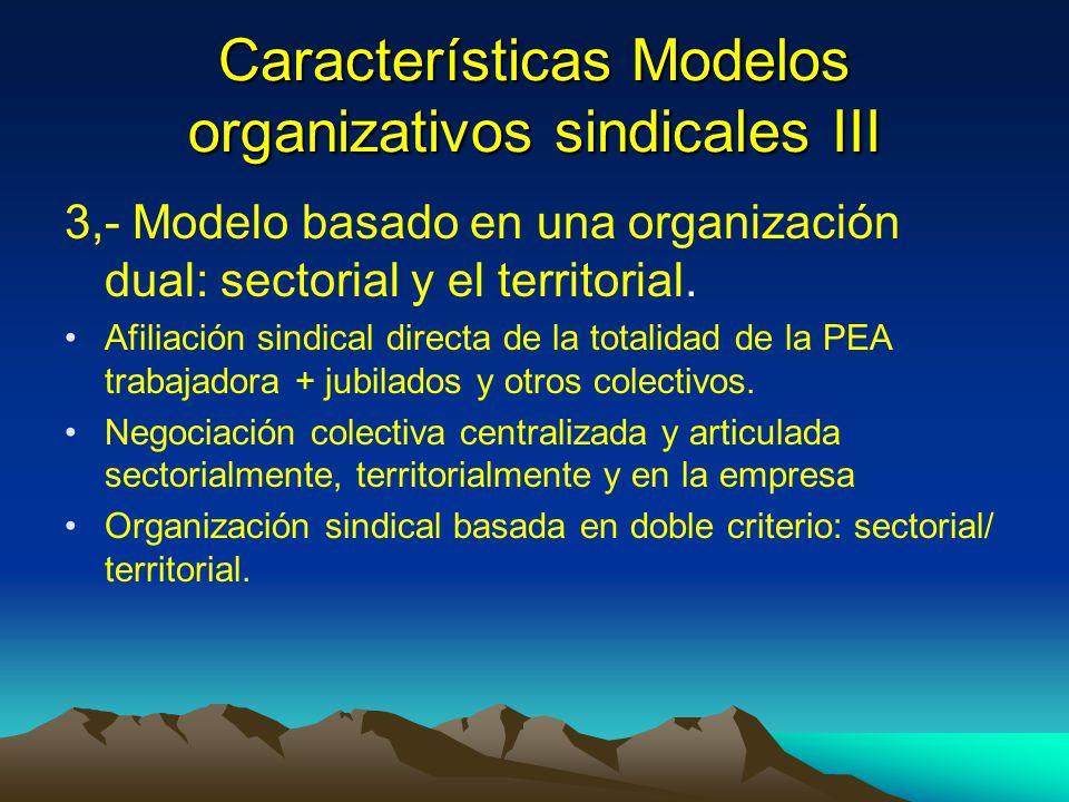 Características Modelos organizativos sindicales III