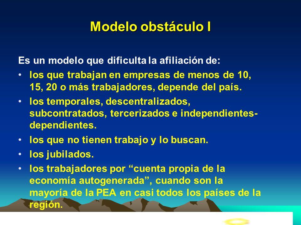 Modelo obstáculo I Es un modelo que dificulta la afiliación de: