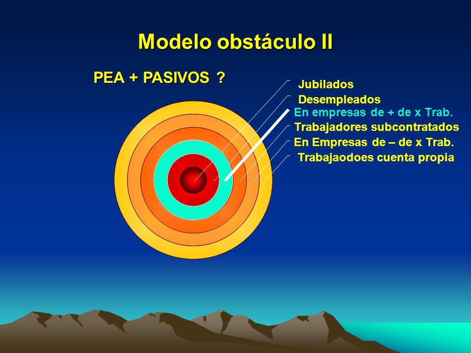 Modelo obstáculo II PEA + PASIVOS