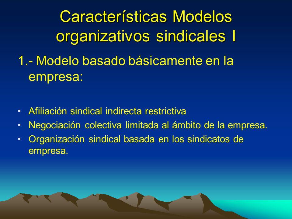 Características Modelos organizativos sindicales I