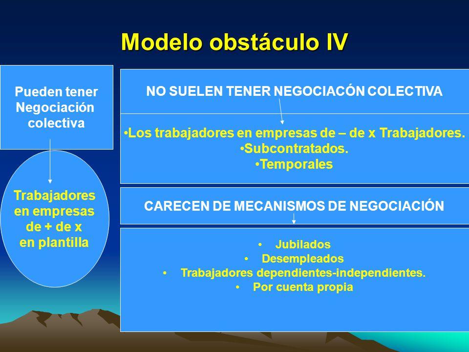 Modelo obstáculo IV - Pueden tener