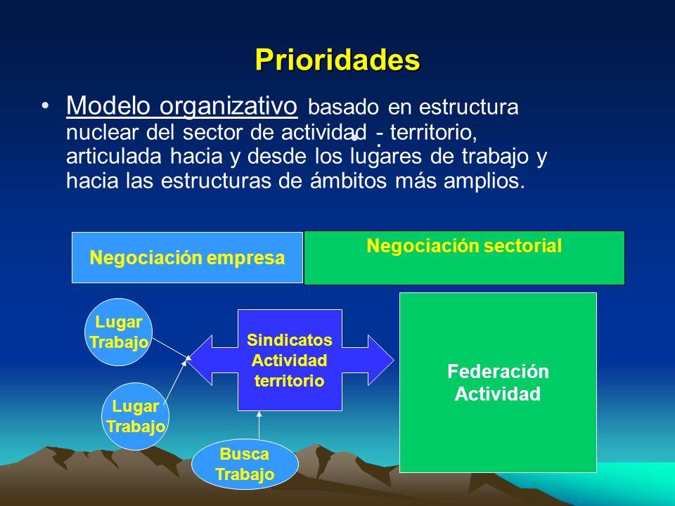 Negociación sectorial