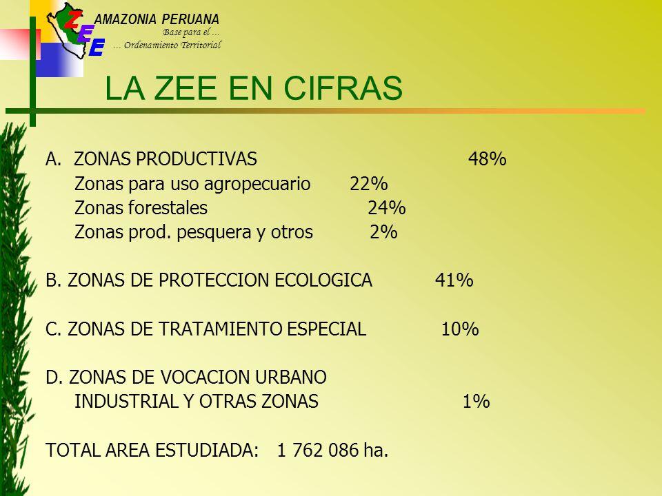 LA ZEE EN CIFRAS A. ZONAS PRODUCTIVAS 48%