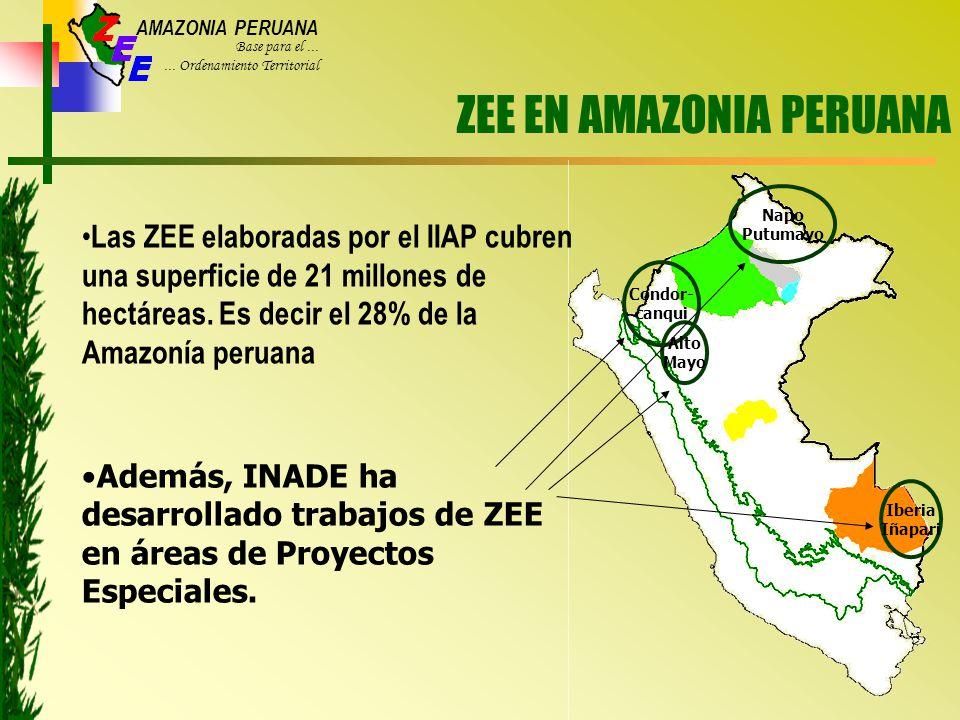 ZEE EN AMAZONIA PERUANA