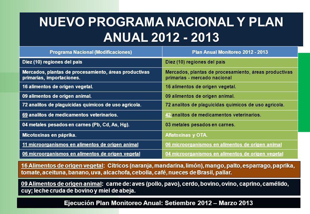 NUEVO PROGRAMA NACIONAL Y PLAN ANUAL 2012 - 2013