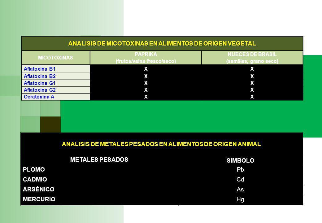 ANALISIS DE MICOTOXINAS EN ALIMENTOS DE ORIGEN VEGETAL