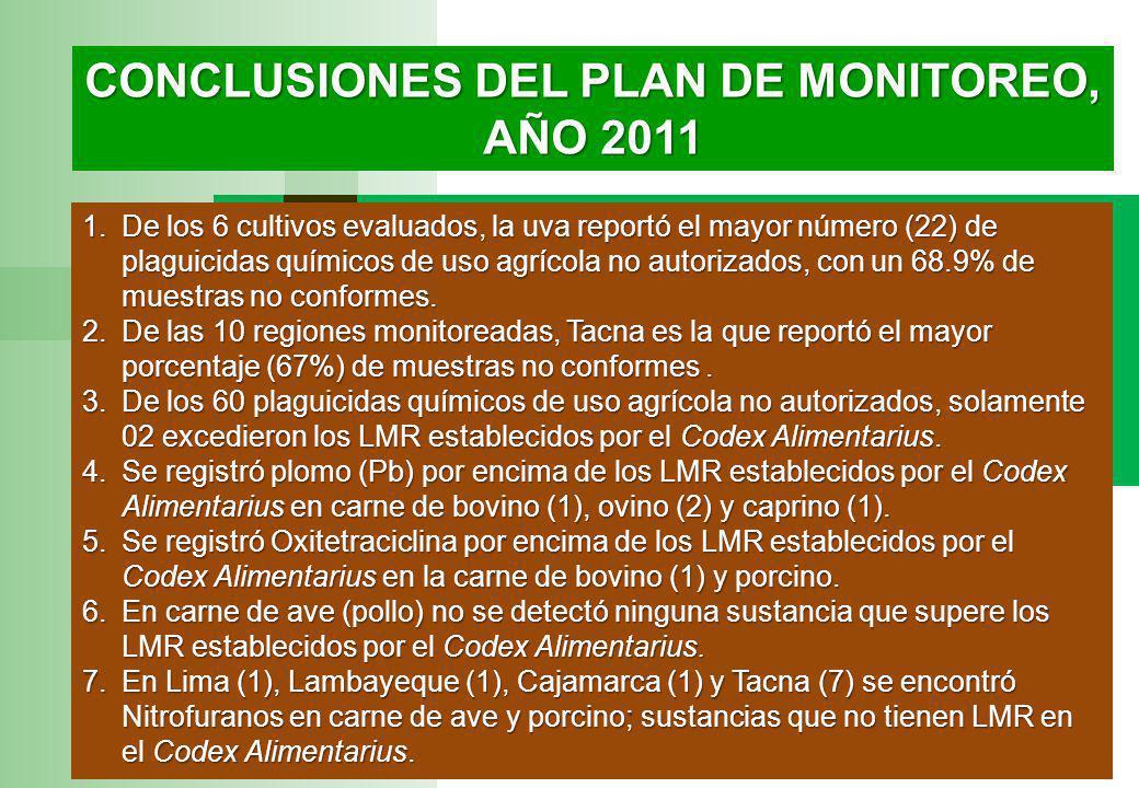 CONCLUSIONES DEL PLAN DE MONITOREO, AÑO 2011