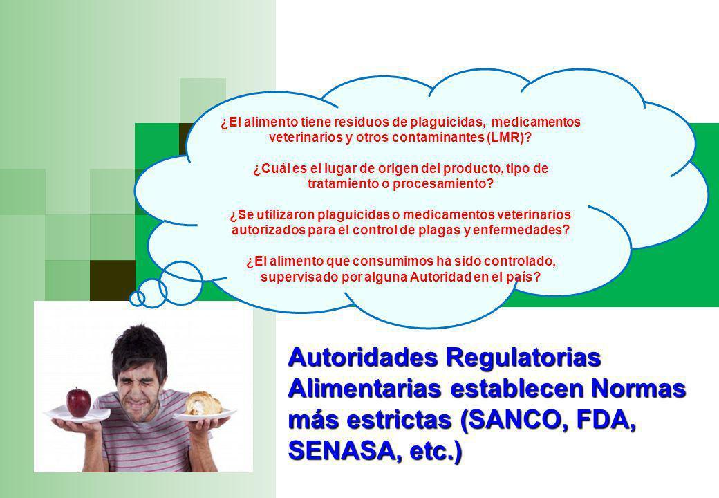 ¿El alimento tiene residuos de plaguicidas, medicamentos veterinarios y otros contaminantes (LMR)