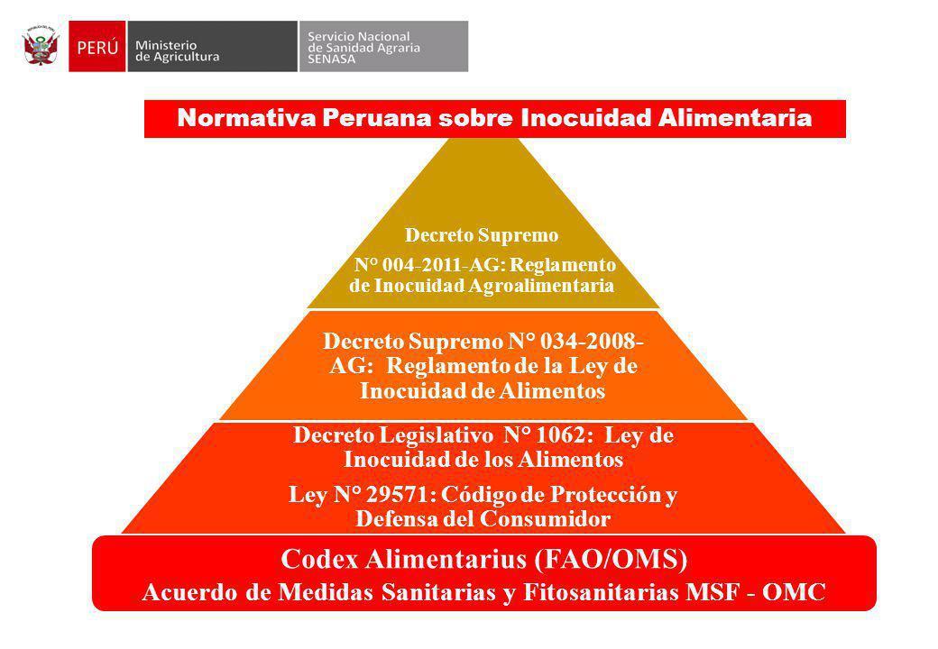 Codex Alimentarius (FAO/OMS)