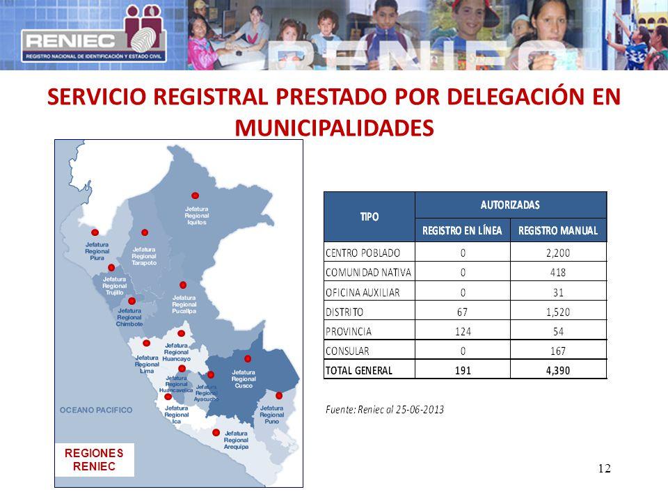 SERVICIO REGISTRAL PRESTADO POR DELEGACIÓN EN MUNICIPALIDADES