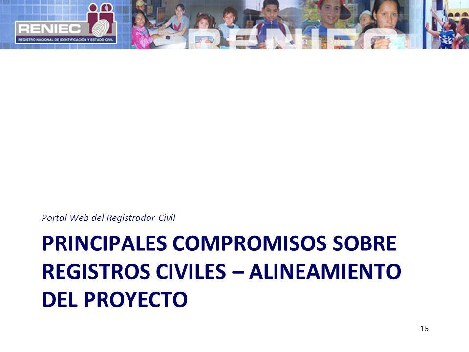Portal Web del Registrador Civil