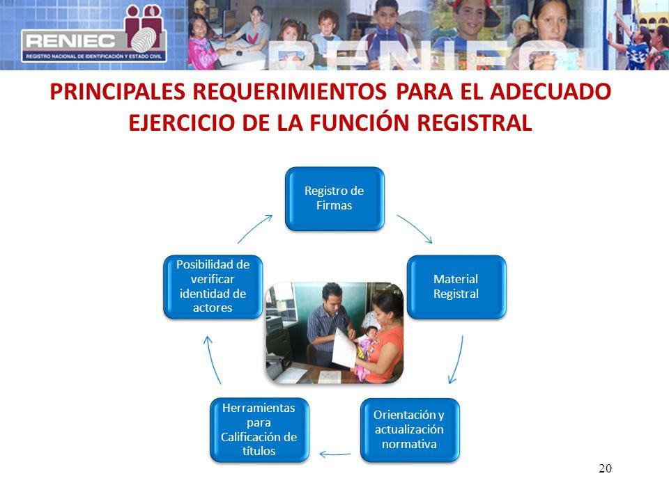 PRINCIPALES REQUERIMIENTOS PARA EL ADECUADO EJERCICIO DE LA FUNCIÓN REGISTRAL