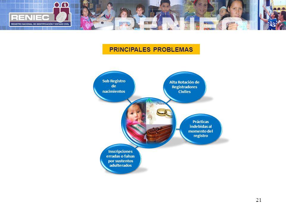 PRINCIPALES PROBLEMAS