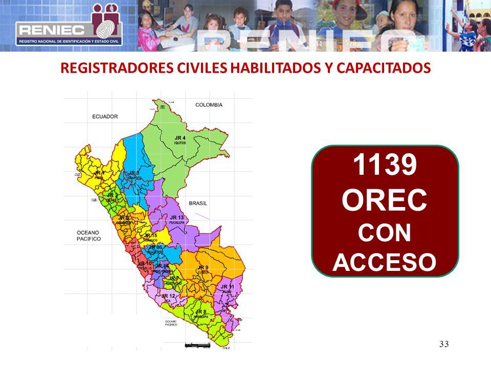 REGISTRADORES CIVILES HABILITADOS Y CAPACITADOS