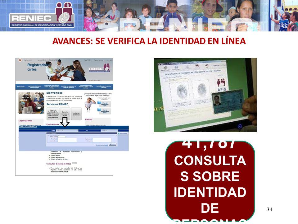 41,787 CONSULTAS SOBRE IDENTIDAD DE PERSONAS