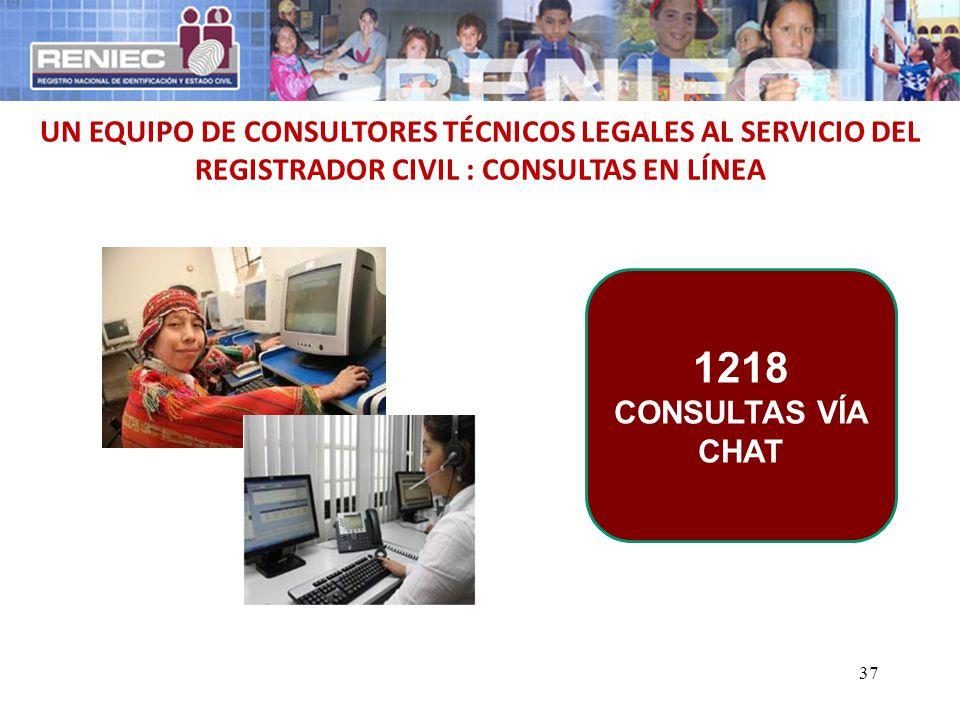 UN EQUIPO DE CONSULTORES TÉCNICOS LEGALES AL SERVICIO DEL REGISTRADOR CIVIL : CONSULTAS EN LÍNEA