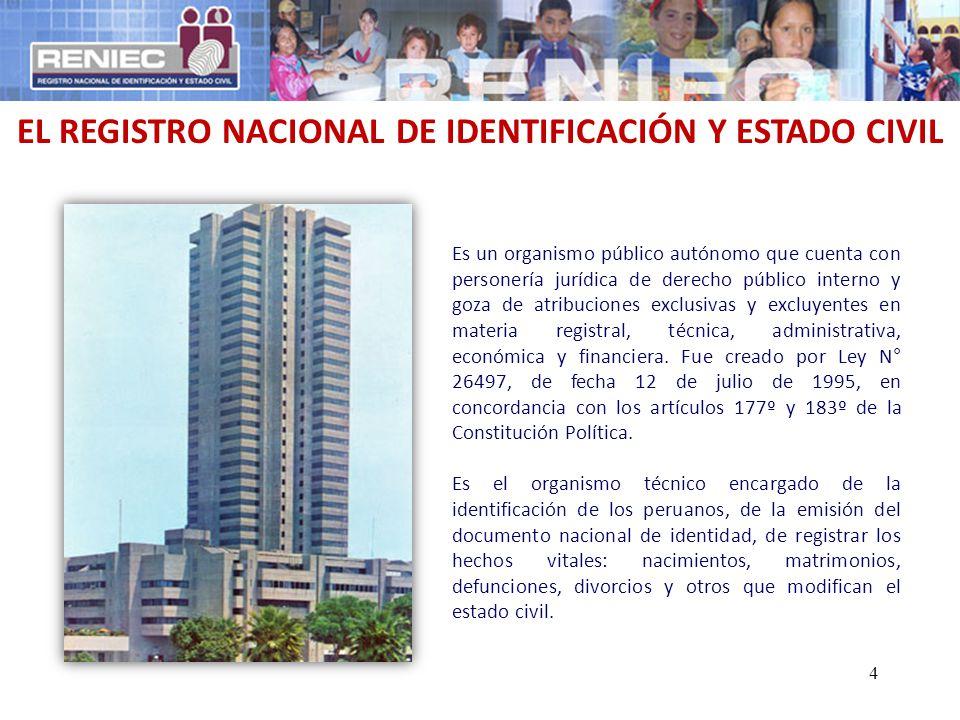 EL REGISTRO NACIONAL DE IDENTIFICACIÓN Y ESTADO CIVIL