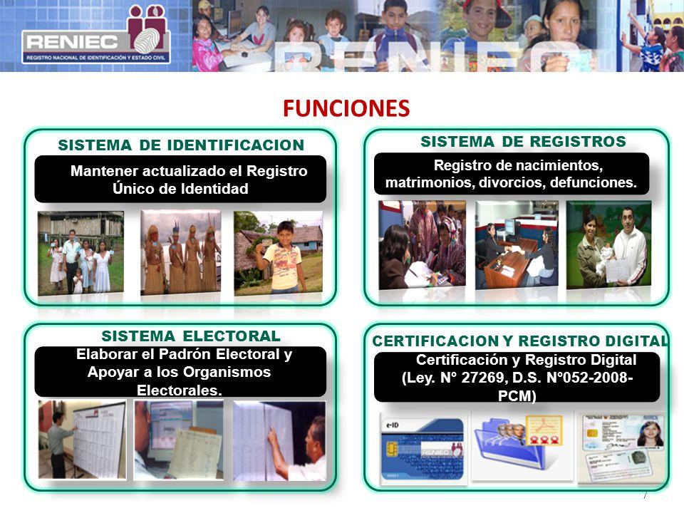 FUNCIONES SISTEMA DE REGISTROS CIVILES SISTEMA DE IDENTIFICACION