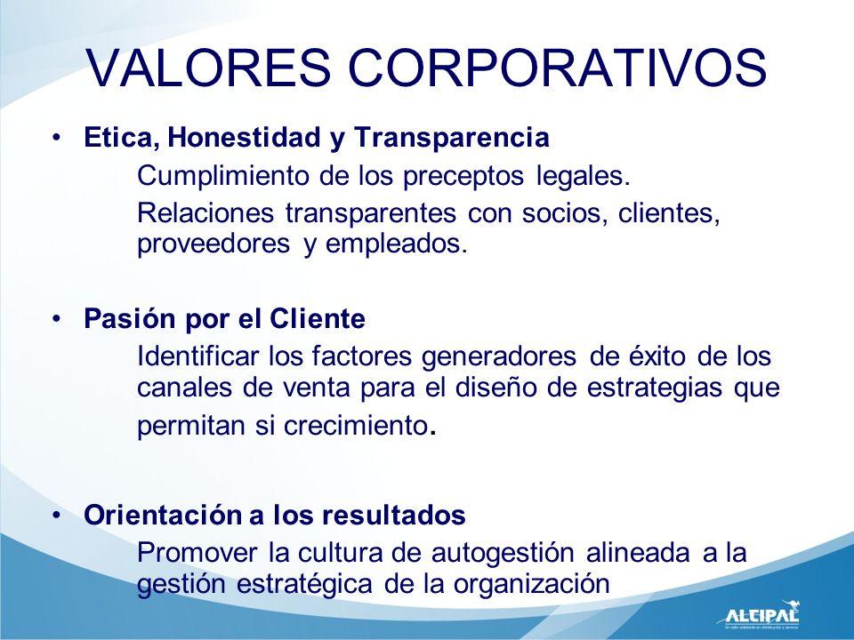 VALORES CORPORATIVOS Etica, Honestidad y Transparencia