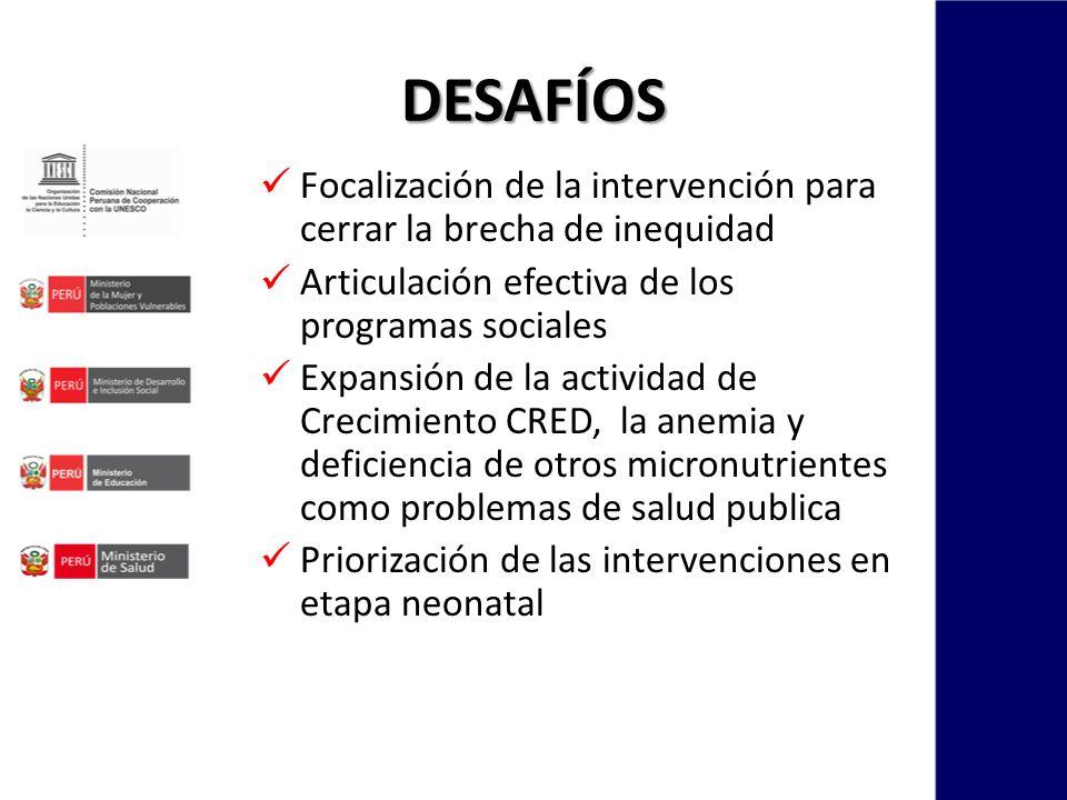 DESAFÍOS Focalización de la intervención para cerrar la brecha de inequidad. Articulación efectiva de los programas sociales.