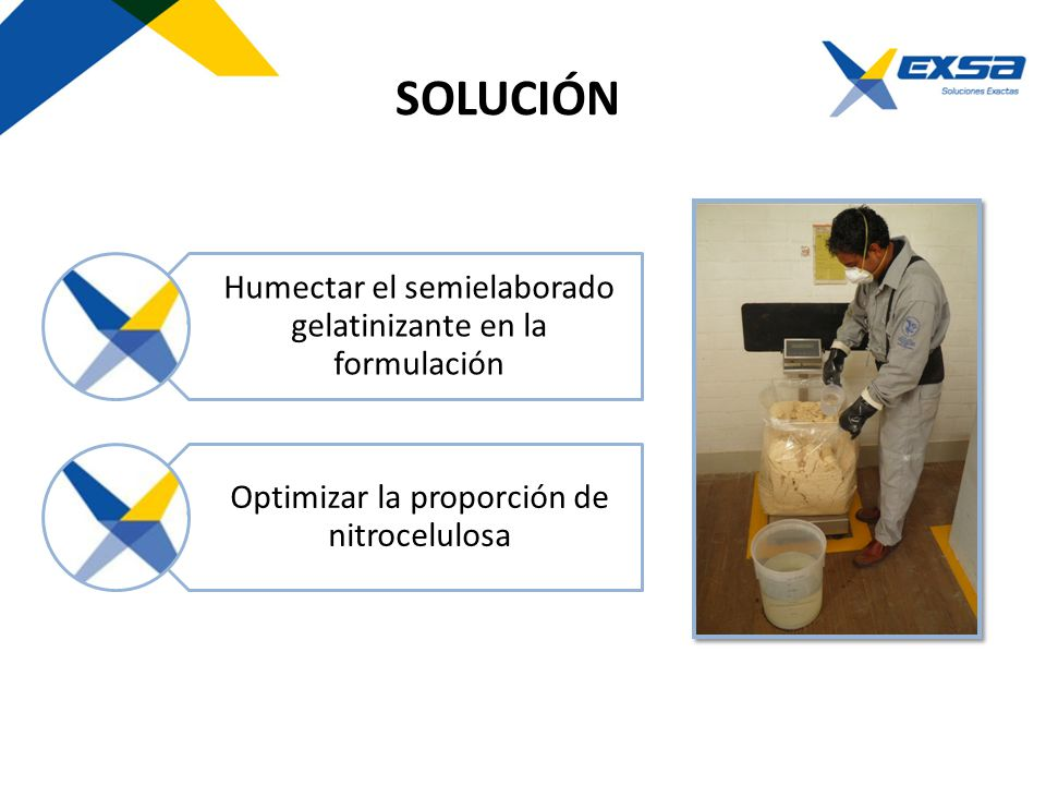 SOLUCIÓN Humectar el semielaborado gelatinizante en la formulación
