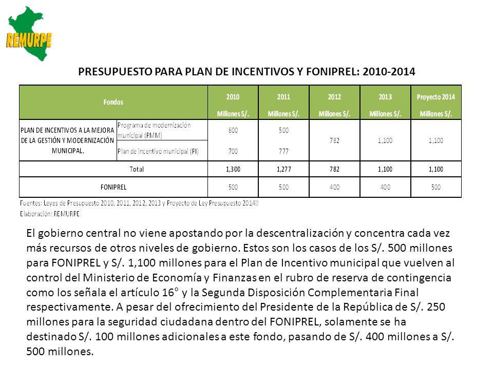 PRESUPUESTO PARA PLAN DE INCENTIVOS Y FONIPREL: 2010-2014