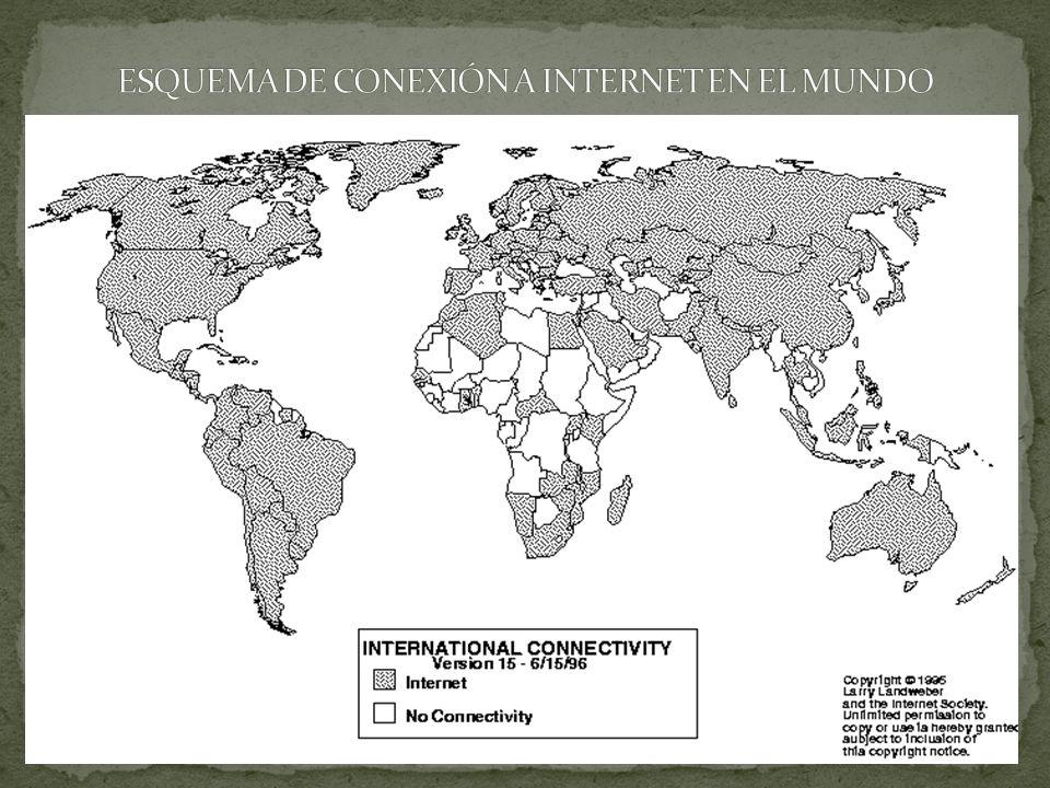 ESQUEMA DE CONEXIÓN A INTERNET EN EL MUNDO
