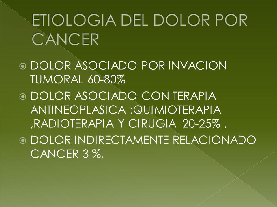 ETIOLOGIA DEL DOLOR POR CANCER