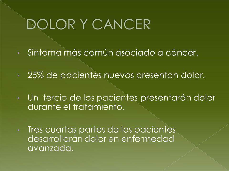 DOLOR Y CANCER Síntoma más común asociado a cáncer.